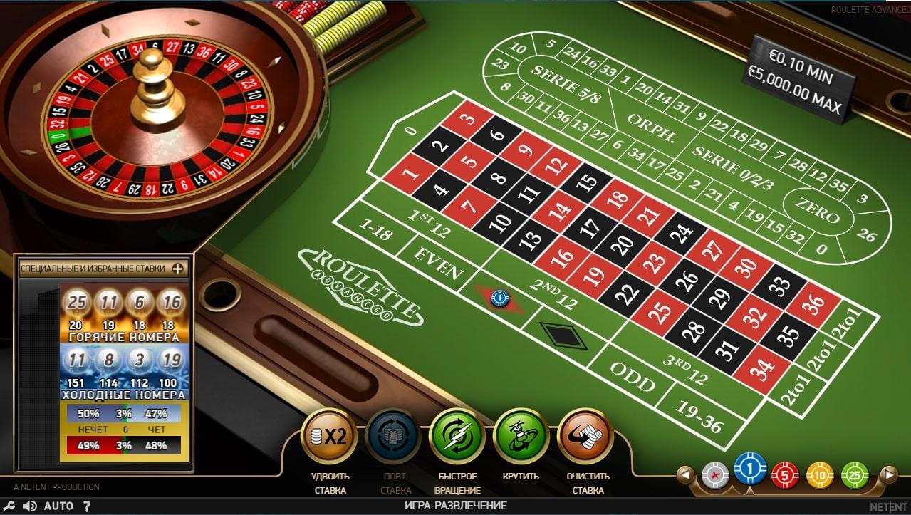 Слотигровые автоматы играть бесплатно онлайн как играть онлайн казино фараон